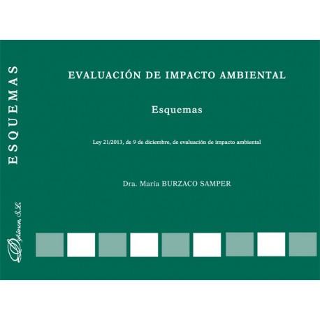 EVALUACION DE IMPACTO AMBIENTAL. Esquemas (Ley 21/2013 del 9-12-13)