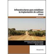 INFRAESTRUCTURAS PARA ESTABLECER LA IMPLANTACION DE CULTIVOS